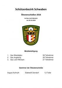 thumbnail of Aeltestenschiessen_2018