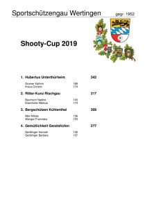 thumbnail of Ergenbisse Shooty-Cup 2019