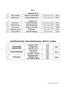 thumbnail of Gaumeisterschaft LG-Auflage 2020 BL2