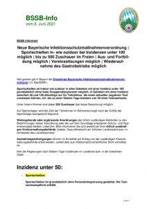 thumbnail of BSSB-Info_-_Aktuelles_zur_Covid-19-Pandemie_-_Stand_08-06-2021