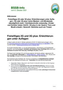 thumbnail of BSSB-Info – Aktuelles zur Covid-19-Pandemie – Stand 06-10-2021