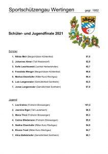 thumbnail of Schüler und Jugendfinale 2021